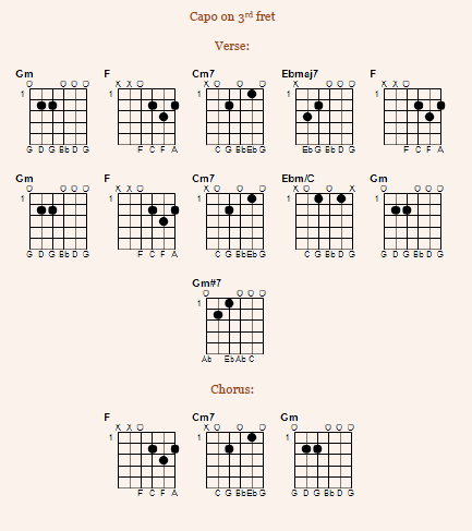 Guitar : guitar tabs of right here waiting Guitar Tabs Of Right as ...