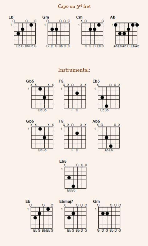 1003 Doves Music Blog Latest Doves News Lyrics Guitar Tabs