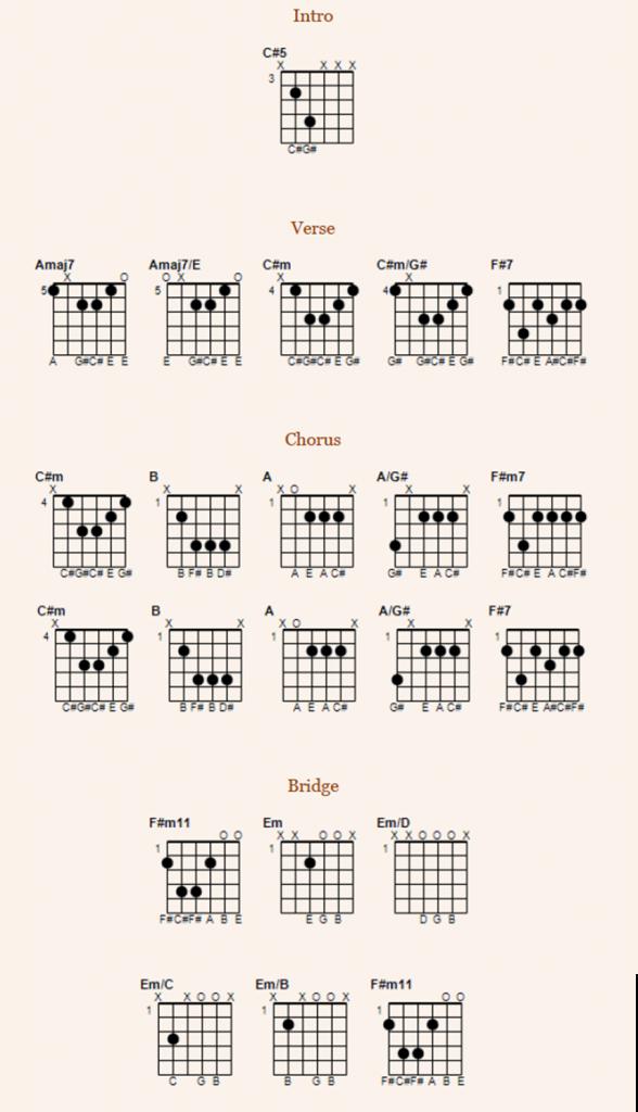 Someday Soon   Doves Music Blog – Latest Doves News, Lyrics, Guitar ...